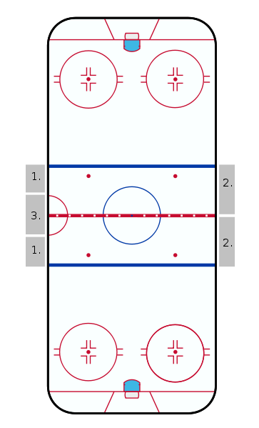 363px-NHL_Hockey_Rink.svg
